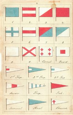 60430dc1eb0 Signals for the Use of the Navy of the Confederate States
