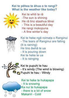 Te reo weather