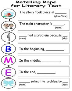 So helpful for practicing reading comprehension Retelling Rope, Retelling Activities, Anchor Charts First Grade, Reading Anchor Charts, Reading Strategies, Reading Comprehension, Reading Resources, Teaching Reading, Reading Lessons