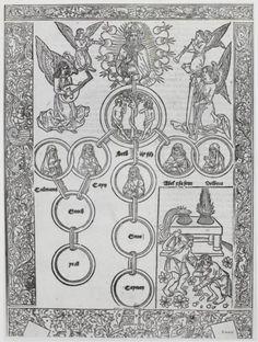 Généalogie du Christ - image populaire - artiste inconnu - extrait | Gallica, Bibliothèque nationale de France.