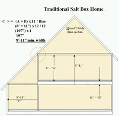Salt box shed design saltbox garage roof frame saltbox for Saltbox garage plans