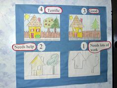 Writing rubric-what kind of picture does your writing paint?