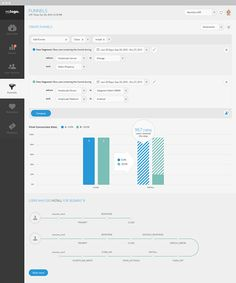 UI Design for analytics web application.
