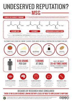 Is MSG harmful?