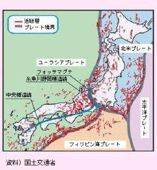プレート境界と活断層分布図