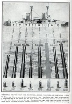 Schematics naval guns 416