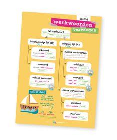 Educatieve poster, werkwoorden vervoegen Education Logo, Primary Education, Kids Education, Primary School, Birthday Calendar Classroom, Learn Dutch, Dutch Language, Teaching Plan, School Posters