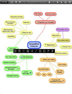 25 best app mapas mentales images on pinterest mind maps app simplemind mind mapping on the app store publicscrutiny Images