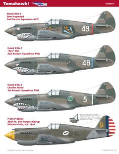 "Early WW II P-40's. Three from AVG. The ""Flying Tigers."""