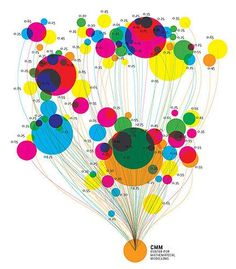 [편집디자인]그래프를 이용한 디자인. : 네이버 블로그