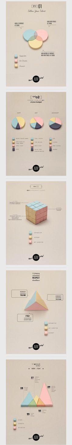 http://www.behance.net/gallery/THATS-ADV-BABY-Manifesto/3245225 #infographics #data #charts #live #stats