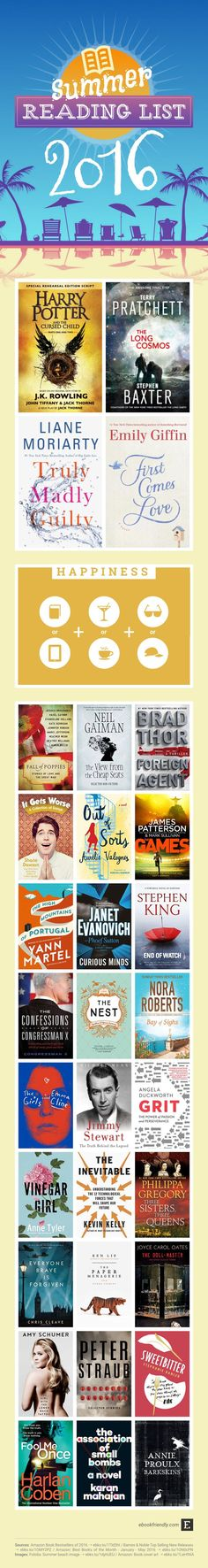 Here is a #reading list for summer 2016 #infographic