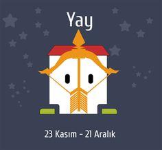 Ağustos Ayında Yay Burcunun Ev Astrolojisi Movies, Movie Posters, Art, Art Background, Films, Film Poster, Kunst, Cinema, Movie