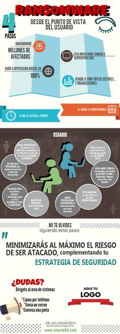 #Ransomware 4 Pasos a seguir desde el punto de vista del usuario  ¡Utiliza esta infografía para compartirla con tus usuarios!