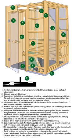 Building A Sauna, Indoor Sauna, Farmhouse Mirrors, Sauna Design, Sauna Room, Wood Joinery, Saunas, Home Spa, Round Mirrors