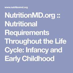 NutritionMD.org :: N