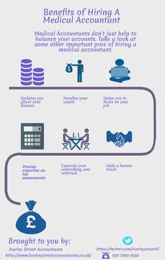 Infographics on benefits of hiring a medical accountant.