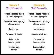 Body by Vi/Visalus-प्राध्यापक,Could you clarify the healthy diet plan and eicosanoid messengers?