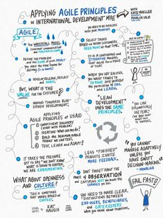 How to Apply Agile Principles to International Development M&E - ICTworks Program Management, Change Management, Business Management, 6 Sigma, Agile Software Development, Project Management Templates, International Development, Business Analyst, Design Thinking