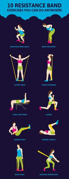 #Infographic: 10 Resistance Band #Exercises You Can Do Anywhere.  Resistance# training has long been known for quick results without all the fuss. You don't need heavy weights and chin-up bars to see inches melt away. You can become strong and get into shape quicker than you might think. Elastic exercise bands tackle bulge, burn fat and, with regular exercise, create a rockin' body – without the need for a #gym. You can do these exercises anywhere.