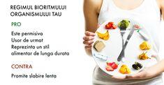 Stiai ca fiecare organ are bioritmul sau in care functioneaza cel mai bine, dar si ore in care necesita odihna pentru refacere si regenerare? Ei bine pe aceste principii se bazeaza si dieta CRONO, care presupune ca mesele sa fie luate la anumite ore din zi, respectand perioada de activitate digestiva a corpului nostru. Breakfast, Food, Morning Coffee, Essen, Meals, Yemek, Eten