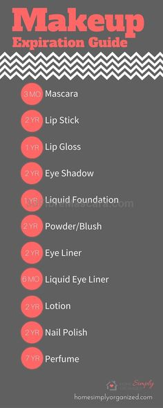 Makeup Expiration Guide- Organize and Declutter your makeup and toiletries | Beauty Tips  Tricks