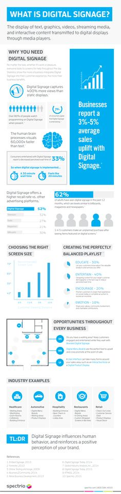 An #infographic I made for work about #digitalsignage