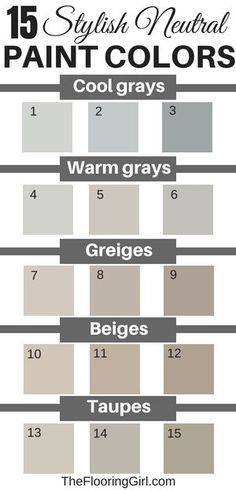 15 stylish neutral paint colors that work in almost every room. #neutral #paint #colors #shades #neutralpaint #gray #greige #warmgray #coolgray #beige #taupe #homedecor