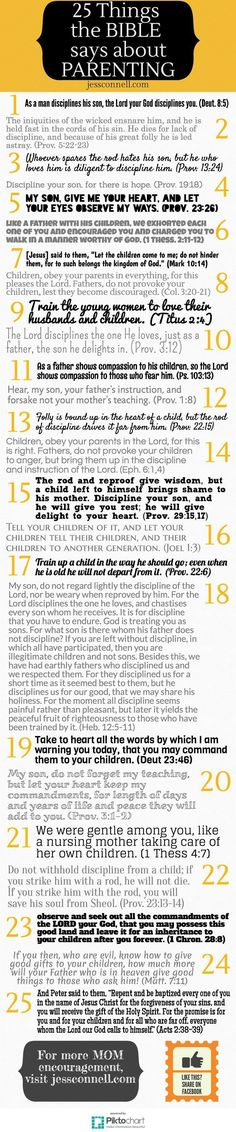 Here are25 things the Bible says about raising children, discipline, and parenting. The classic parenting verses are here, as well asa few unusual (not-often-quoted) portions that includedirection and insightabout how God sees children, parenting, and discipline. One of the things I consideredas I readthrough these verses is that a lot of modern controversy centers on… Read more 25 Things The Bible Says About Parenting