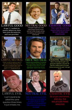 Will Ferrell Alignment Chart