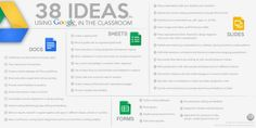 38 Ideas for Using Google Drive in the Classroom