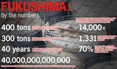 Fukushima radiation leaks reach deadly new high Mainstream media blackout, because they don't want panic, and people demanding that nuclear plants be shut down. Fukushima could be extinction-level event.