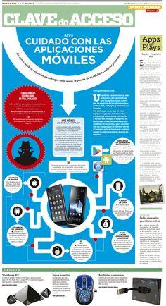 Cuidado con las aplicaciones móviles #infografia