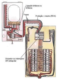 Com Segurança e Normas. Montagem do painel de comando seguindo as normas da NBR5410 e NR10. Como fazer a Montagem Quadro Elétrico e Montagem de Disjuntores.