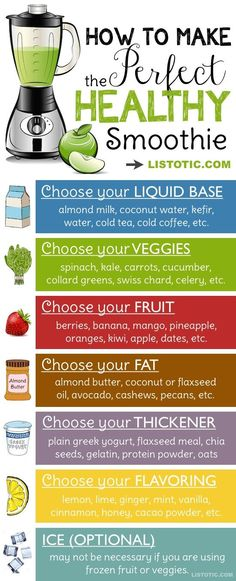 Healthy Smoothie Tips and Ideas (plus 8 healthy smoothie recipes for kids and adults). Listotic.com