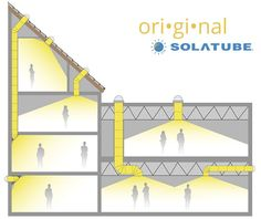 Solatube Parts List Solatube Daylighting Systems