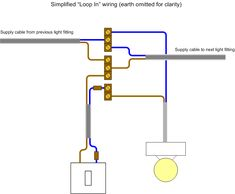 abdddd jpg noindex  wiring diagram for outside light pir wiring auto wiring 236 x 194