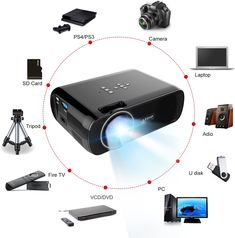Accessible at an exceptionally sensible value, the LESHP Mini Projector packs a considerable measure of significant worth. It's perfect for Android, iPhone, Mac, PC, and an assortment of different gadgets, and associates with these gadgets with the utilization of an HDMI link. Best Portable Projector, Mac Pc, We The Best, Gadgets, Android, Iphone, Mini, Gadget