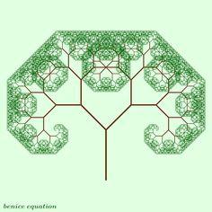 Fun math art (pictures) - benice equation: Binary Fractal Tree (二元碎形樹)