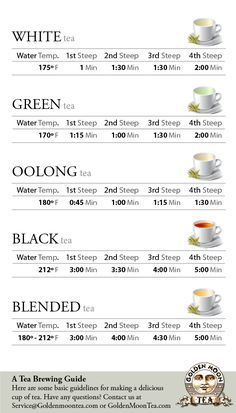 Tea steeping guide - just print, cut and post to your refrigerator and you will always know exactly how long to steep your tea for to make the perfect cup!