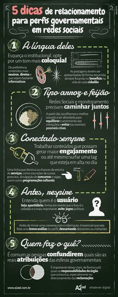 Cinco dicas de relacionamento para perfis governamentais em redes sociais. Marketing Digital, Inbound Marketing, Business Marketing, Content Marketing, Social Media Marketing, Seo Site, Social Media Design, Information Technology, Public Relations
