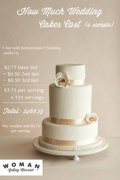 The average cost of a wedding cake for up to 200 people is  1300     A look at how much wedding cakes cost and more on WomanGettingMarried com