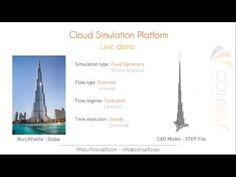 CFD   FEM Simulations on the Cloud