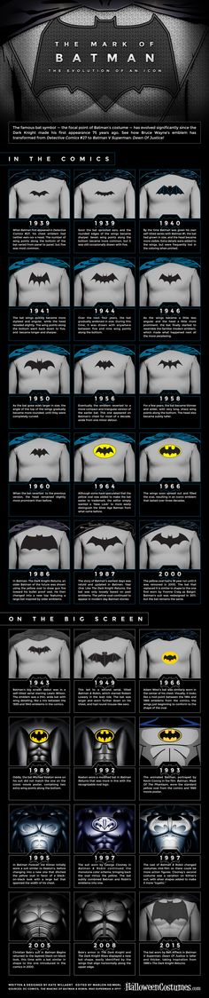 Pfft... the REAL Batman doesn't wear body armor...