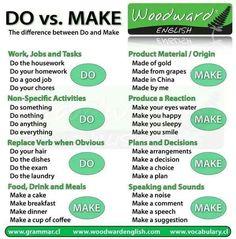 Do/make