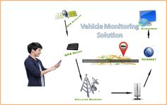 #Ashtopus #Technologies presents a well-crafted #vehicle #monitoring #solution that helps you monitor your vehicles right through their journey .