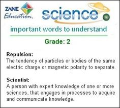 Science Words for Grade: 2 - http://www.zaneeducation.com - Study the meanings of important Science Words for Grade: 2