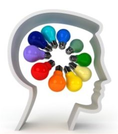 divergent thinking | divergent thinking divergent thinking is the act of generating many ...