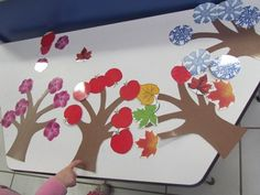 Through out this week, the children have been exploring the four seasons. For one of our activity boxes, we set out laminated trees and symbols to go on the trees that represent each of the four seasons. Before playing with the four season Preschool Curriculum, Preschool Classroom, Preschool Learning, Preschool Crafts, Fun Learning, Homeschooling, Kindergarten, Teaching, File Folder Activities