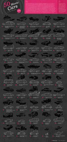 50 Movie Cars  by Juan Pablo Bravo